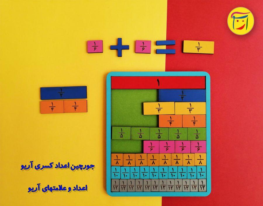 بازی با اعداد کسری ، آموزش کسرها